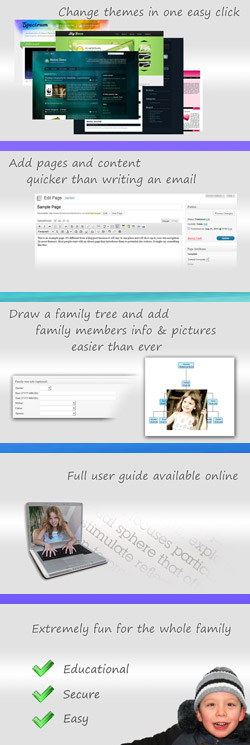 family websites
